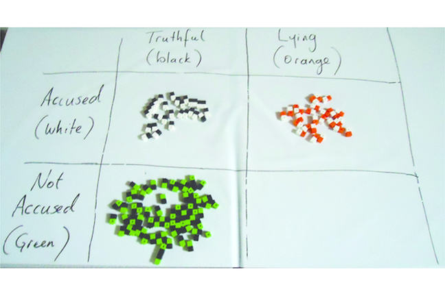 A table with cubes showing the results of an experiment