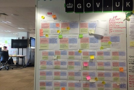 a whiteboard with GOV.UK written at the top and many post-it notes and cards with illegible text on them