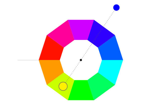 Image of the colour wheel sketch, w4_01