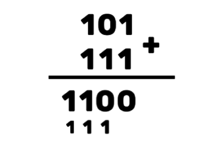 An illustration of binary addition