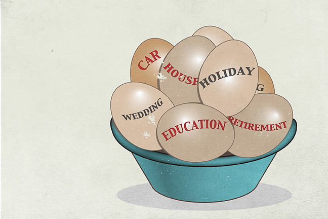 The image depicts a number of eggs in a basket with six of the eggs labelled with items of expenditure that require some financial planning: wedding, car, retirement, house, holiday and education.