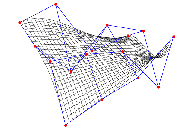 A parametric surface