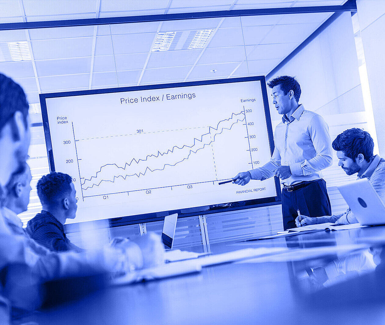 How to Make Better Capital Investment Decisions and Recognise Investment Opportunities