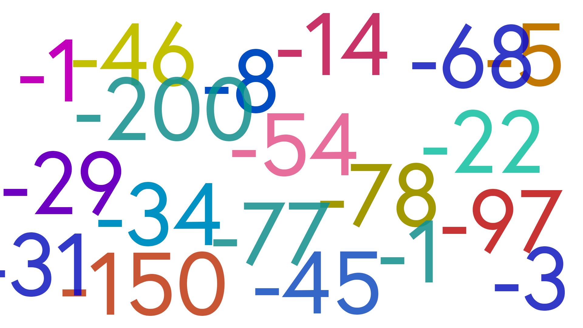 Multi-coloured negative numbers