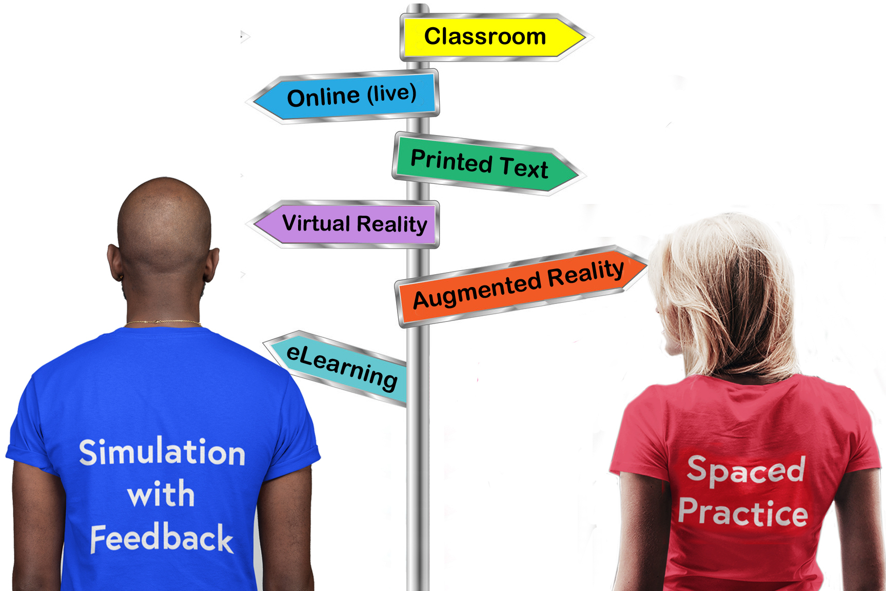 Image shows two people, one has 'Simulation' on his back, the other has 'Spaced practice on her back. They are looking at a finger post with fifferent delivery routes.