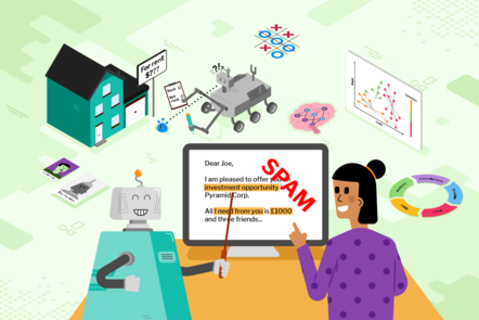 A collection of images from the course, including a neural network, a house with a for rent sign, a spam detecting robot and a clustering graph.