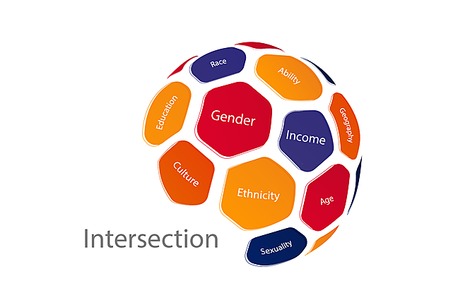 A football with the stitched panels representing Intersecting themes in sport: Gender, Income, Culture, Ethnicity, Race, Age, Sexuality, Geography, Ability, Race and Education