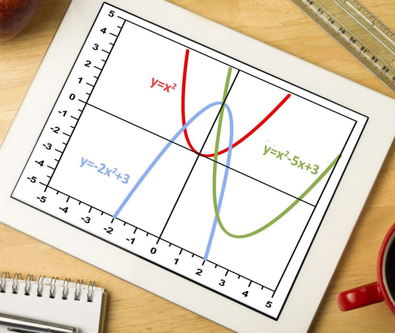 Maths for Humans: Linear, Quadratic & Inverse Relations