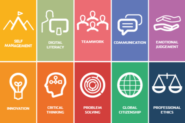 Deakin's 10 credentials: self management, digital literacy, teamwork, communication, emotional judgement, innovation, critical thinking, problem solving, global citizenship and professional ethics