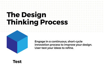 User testing is the fifth stage of the Design Thinking Process