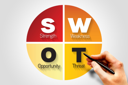 Circle with pieces representing a SWOT - strengths, weaknesses, opportunities and threats