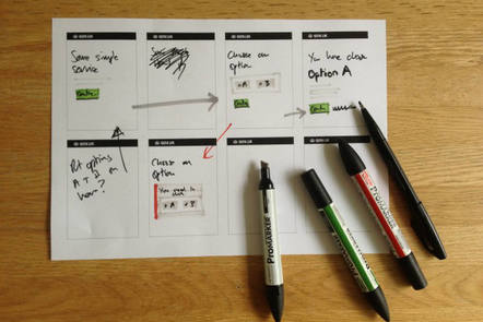 pens and paper on table with a paper prototype with a sketch of a user journey