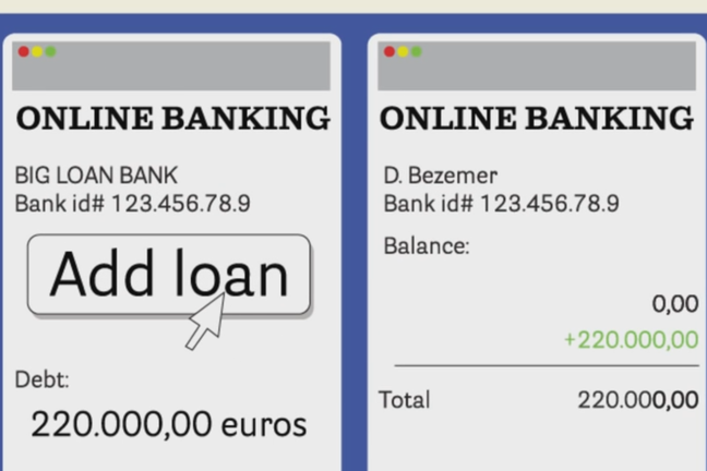 Bank credit creation