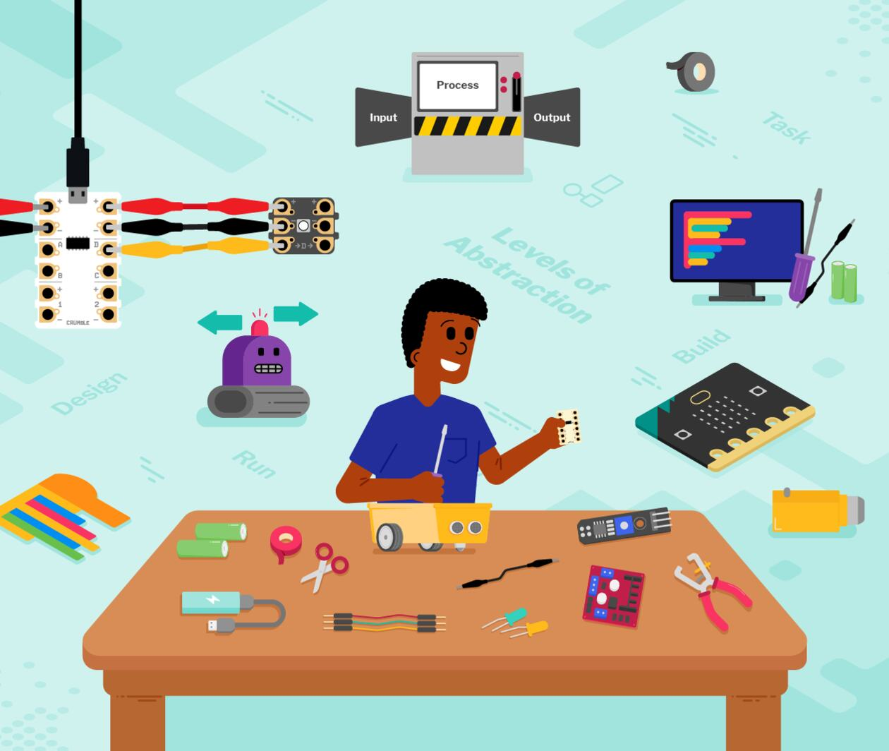 Teaching Physical Computing to 5- to 11-year-olds