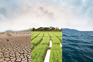 Climate change- image comparison of drought, green field and ocean.