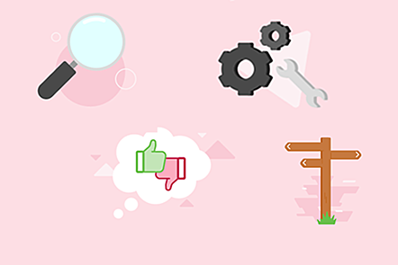 Illustrations depicting the stages of the Action Research cycle