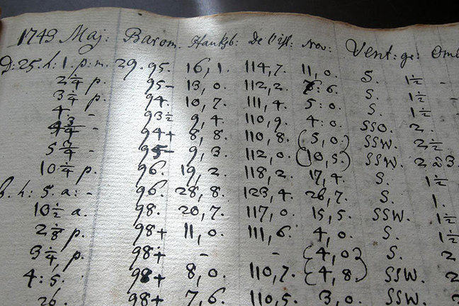 Climate measuring series in Uppsala 1743