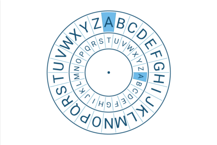 A Caesar cipher wheel consisting of two concentric circles with the alphabet written around the edge of each