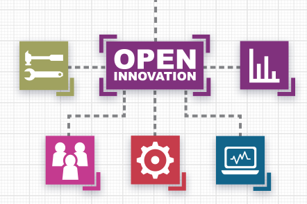 Open innovation spider diagram showing, tools, people, graphs, cogs and computer technology icons.