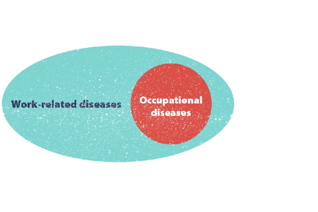 Illustration occupational diseases