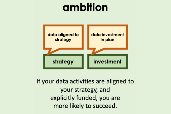If your data activities are not aligned to your strategy, and explicitly funded, you are more likely to succeed.