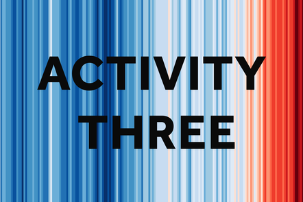 Activity three over climate stripes graphic. The blue changes to red indicating the temperature is getting hotter.