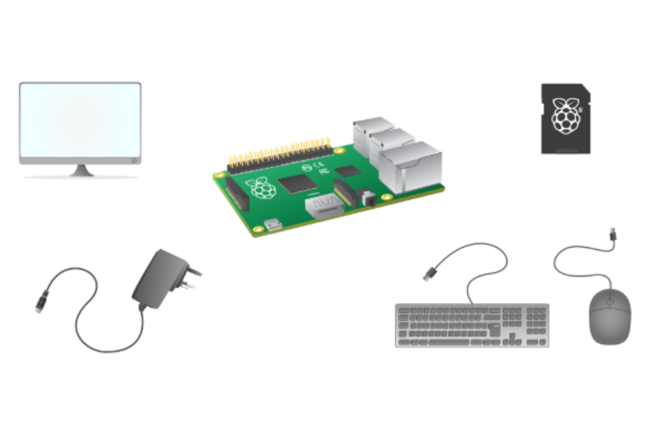 A Raspberry Pi computer with all its peripherals