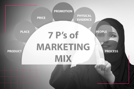 """Decorative image for """"The 7 Ps: A modern marketing mix"""""""