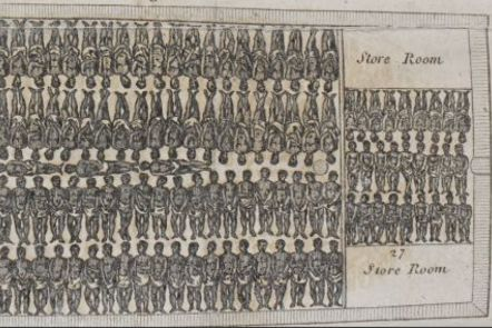 detail from Drawing of the Slave Ship Brookes, 1808, showing the cramped and horrifying conditions in which slaves were packed into ships