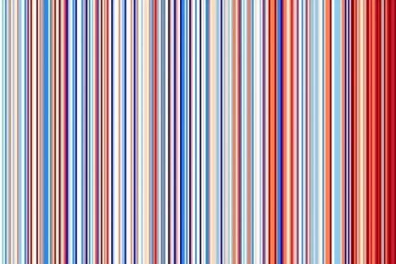 Warming stripes for Stockholm