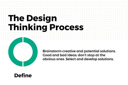 The Define stage is the second stage of the Design Thinking process