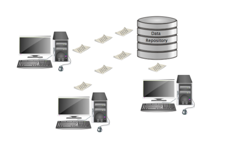 Multiple computer stations linking to a data repository