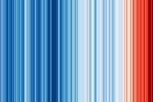 Graphic that represents heating of the globe since 1850