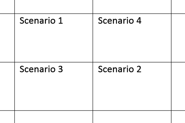 four-scenario table