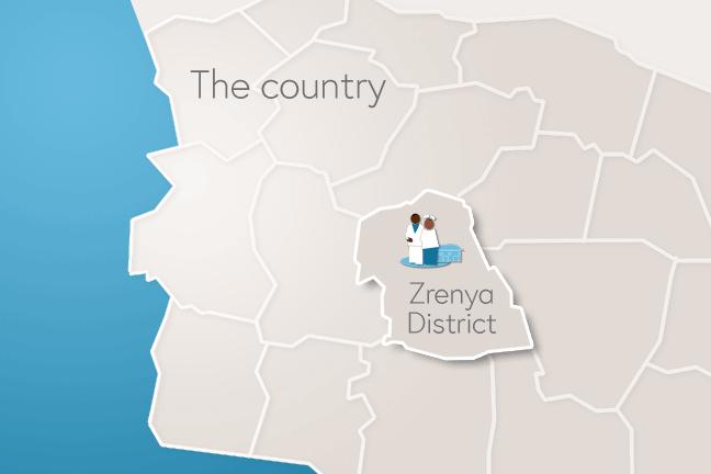 Zrenya district case study