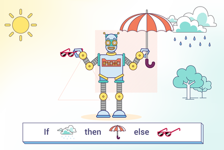 A robot illustrating the concept of selection - deciding between an umbrella or sunglasses depending on if it is raining