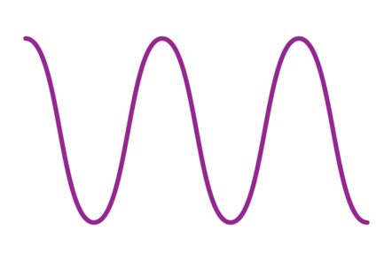 A purple sine wave