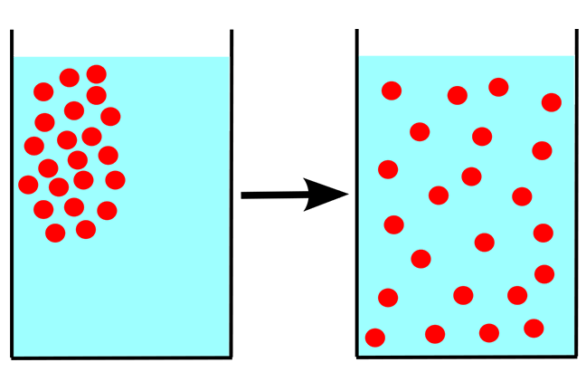 Diagram showing 2 containers with flow of particles diffusing from one to the other