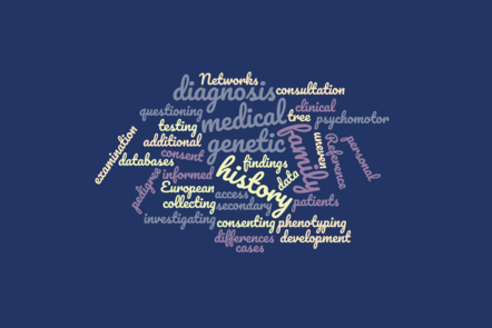 Wordcloud with the topics of the week written in yellow, blue and purple letters on a dark blue background introducing the main topics of the week.