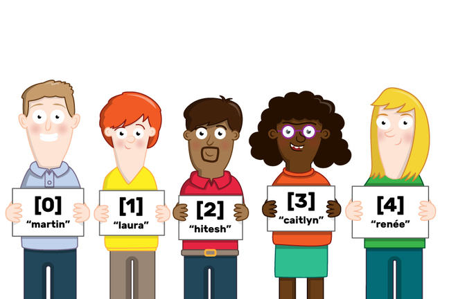 A cartoon illustration of people standing in a line, each holding a sign with a number and their name.