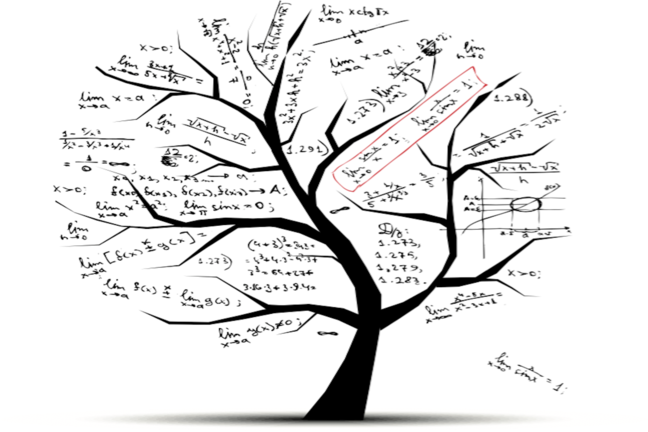 Tree with equations written on the branches