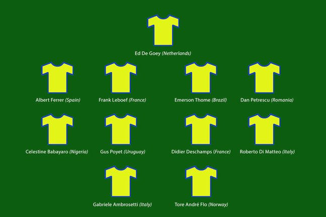 Green background with team sheet showing players from the 1999 Chelsea all-international team