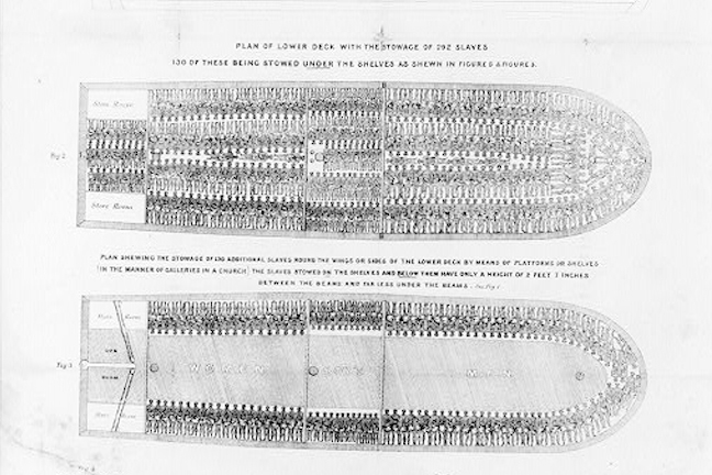 Image depicting slaves tightly packed onto a slave ship from 1788