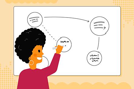 An illustration of a teacher creating an action plan