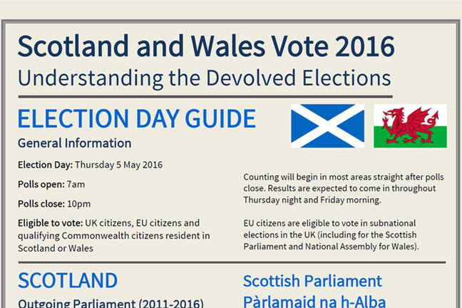 Screen Capture of Election Day Guide