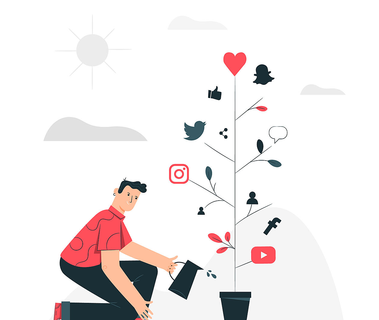 Using Social Media Marketing to Engage Consumers Effectively