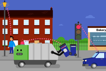 A illustration of a 'smart city' - a sensor on a streelight is detecting a pedestrian walking, and a traffic light sensor is detecting a travelling car. A recycling lorry is detecting levels of waste in two bins and is picking up the bin which is full.