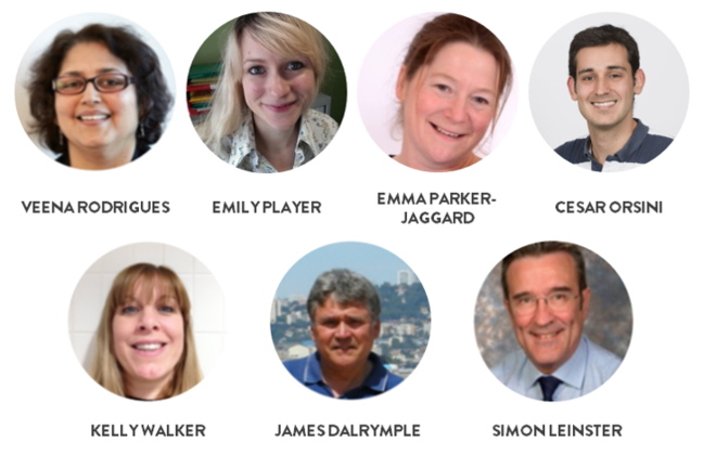 Meet the team image showing Veena Rodrigues, Emily Player, Emma Parker-Jaggard, Cesar Orsini, Kelly Walker, James Dalrymple and Simon Leinster