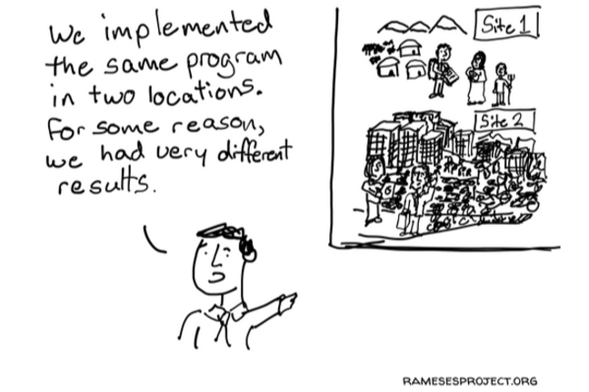 "Cartoon image of person saying ""we've implemented the same program in two locations, for some reason we've had very different results""."