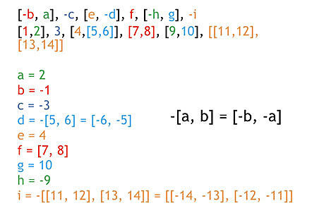 Notation, notation!